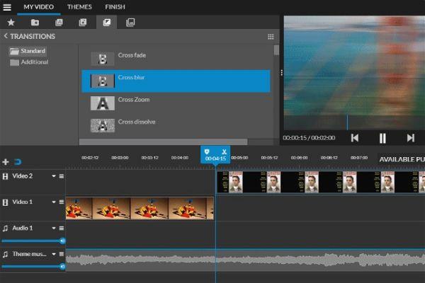 WeVideo Programas Gratis Online