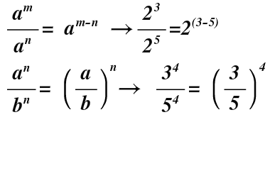 Regla del cociente_Leyes de potenciacion