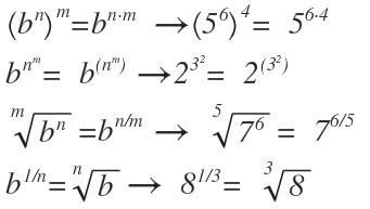Regla de la potencia_Leyes de potenciacion