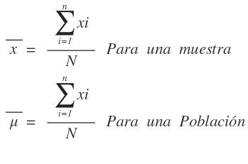 Formula de la media para datos no agrupados