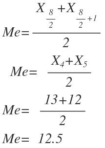 ejemplo mediana con datos pares no agrupados