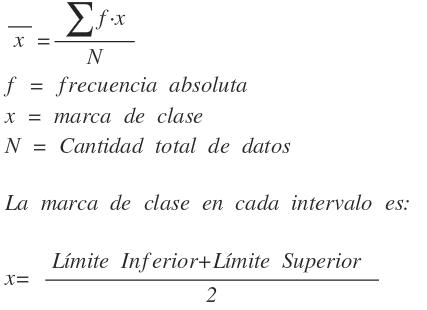 Formula de la media datos agrupados